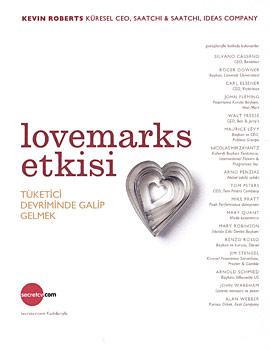 Lovemarks Etkisi