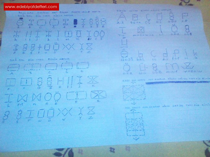 Sağ sol ters düz ortak harfler her harfe rakama dönen büyük küçük tek harf