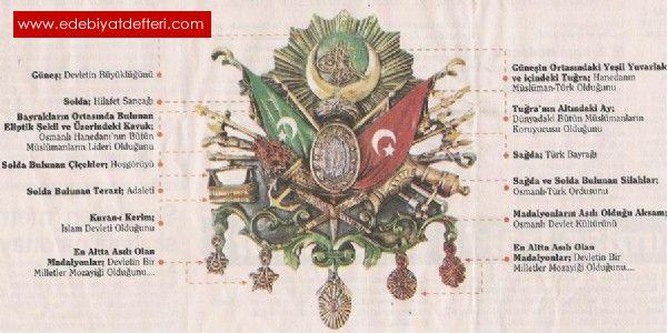 Osmanlı ve İslam Muhtasar Giriş
