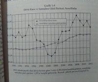Sınıfsal ve Ekonomist Bakış /Görüş Farkıyla Demokratizm Üzerine
